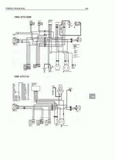 wiring harness 200 250cc chinese electric start loncin zongshen ducar lifan atv 90cc