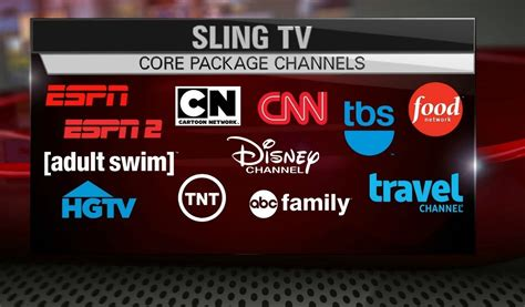 Click here to know install nowtv on amazon fire stick. Free $50 Amazon Fire Stick with Sling TV signup - Sun Sentinel