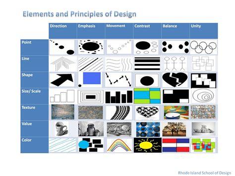 principles and elements of design danielle s portfolio