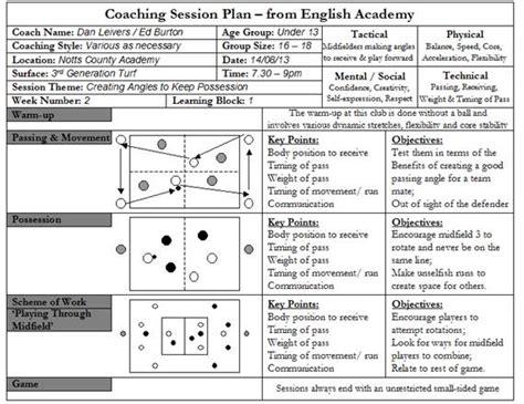 sample session plans  soccer ray power making  ball