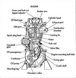stroke single cylinder engine  mechanic