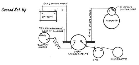 1969 Chevelle Ignition Wire Diagram Distributor To Coil A To In by 66 Gto Ignition Switch Wiring Diagram Wiring Diagram