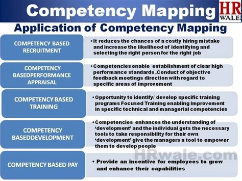 application  competency mapping human resources human