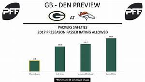 Preseason Week 3 Preview Packers At Broncos Nfl News