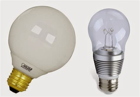 different types of light bulbs types of led lights available for different applications
