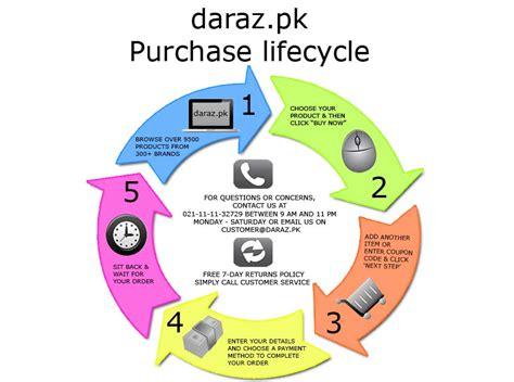 ali asif magento certified developer karachi pakistan