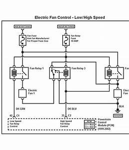 C4 Fan Diagram   14 Wiring Diagram Images