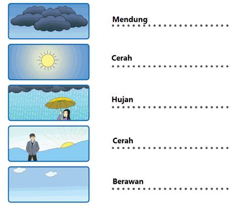 Berikut adalah ulasannya suhu yang selalu hangan dan ditambah curah hujan yang sangat tinggi menyebabkan semua tumbuhan yang hidup disini dapat tumbuh dan berkembang dengan baik. Pembelajaran 1 Subtema 1 Keadaan Cuaca | Mikirbae