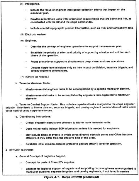 contemporary template design appendix tables opord format tulum smsender co