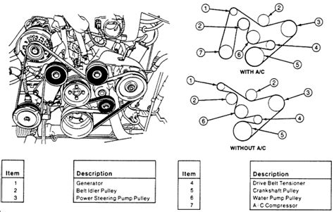 Need Serpentine Belt Diagram For Ford Aerostar