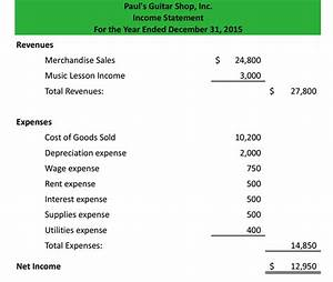 Small Business Balance Sheet Quick Guide To Financial Statements