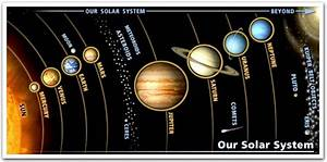 planets in order ☼ | Space and Science | Pinterest | Solar ...