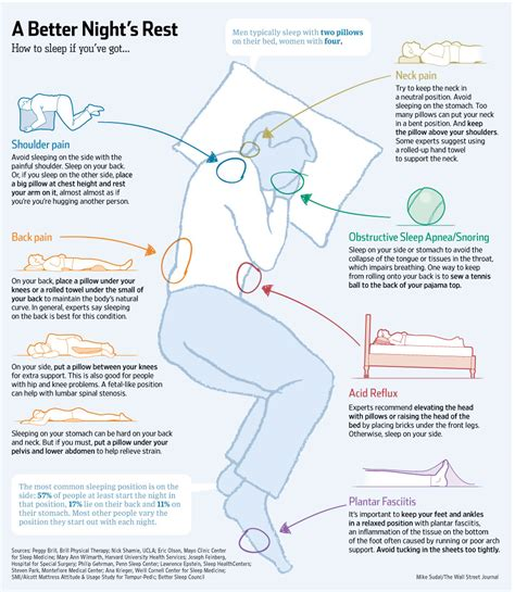 best pillow for back sleepers with apnea find the position dan likes this
