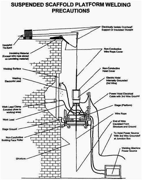 House Wiring Glossary by House Wiring Materials Names Auto Electrical Wiring Diagram