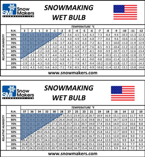 smi snowmaking basics