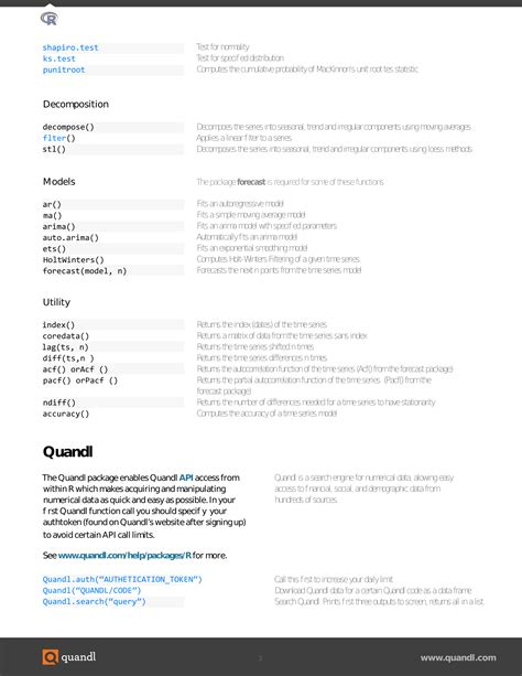 R Cheat Sheets - ugo_r_doc