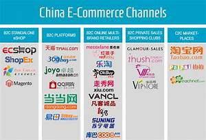 China E-Commerce Lead Tmall Partner Agency, One-Stop ...