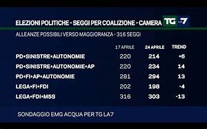 Caso Emgs 25 : ultimi sondaggi politici pd fermo al palo choc su possibile governo ~ Indierocktalk.com Haus und Dekorationen