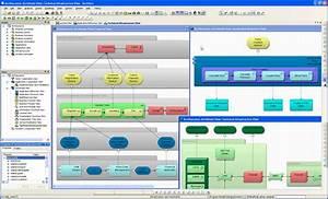 EA Tools - Enterprise Architecture