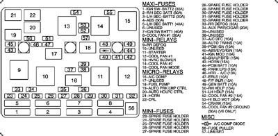 Solved Need Fuse Box Diagram For Pontiac Grand