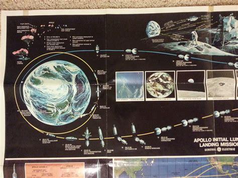 NASA Apollo Moon Landing   print