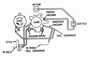 1979 Oldsmobile Holiday 88  U0026quot Rocket U0026quot  350 Vacuum Diagram