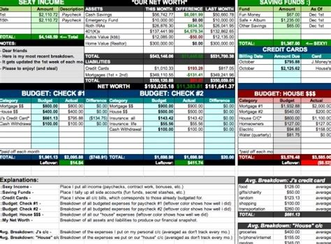 financial budget template 5 household budget templates that will help if you actually stick with it huffpost