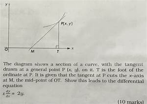 Solve This Differential Equation For The Curve  U0026 Tangent