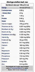 Was Kostet 1m2 Wohnfläche : how to benefit from the healing power of moringa plus a ~ Lizthompson.info Haus und Dekorationen