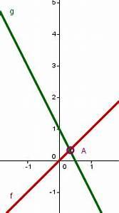 Schnittpunkt Zweier Parabeln Berechnen : schnittpunkte von funktionen lernen mit serlo ~ Themetempest.com Abrechnung