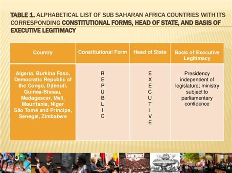Comorian Islamists