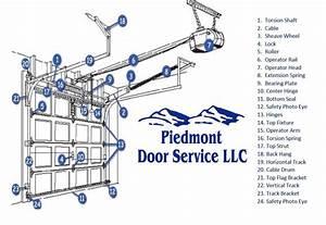 Commercial Garage Door Wiring Diagram Commercial Garage