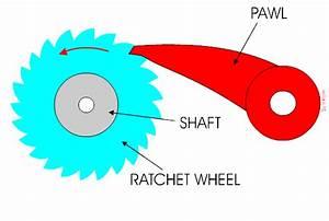 Rachet Mechanism