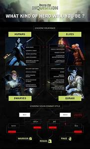 Dragon Age 3 Inquisition Character Creation Miniguide