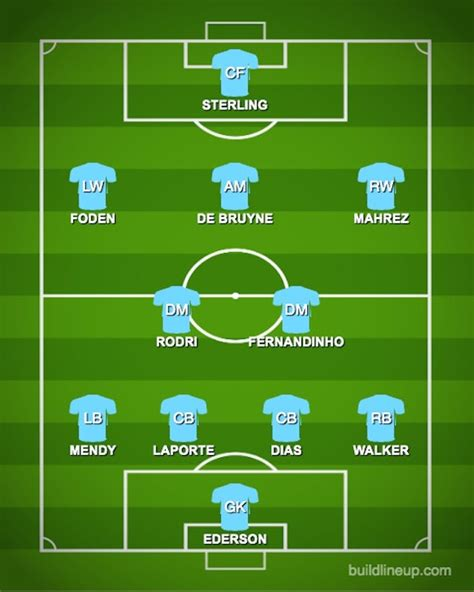 How Manchester City could line up against Leeds United ...