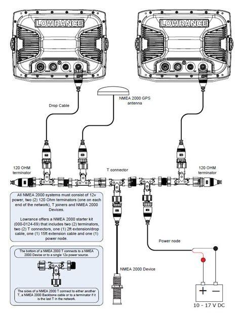 Nmea 2000 Wiring Diagram by Muskiefirst Syncing Gps On Lowrance Units 187 Muskie