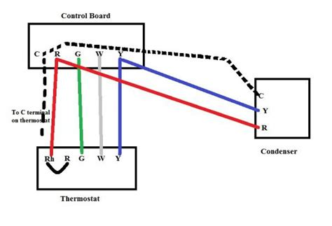 Thermostat Hvac Wire Setup Doityourself