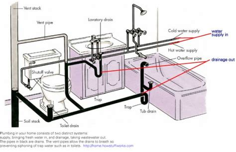 Clogged Kitchen Faucet Spa Plumbing Schematic Get Free Image About Wiring Diagram