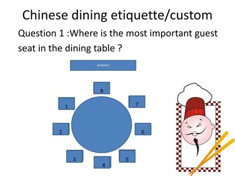 chinese dining etiquette chinese table manners ppt chinese dining etiquette custom powerpoint