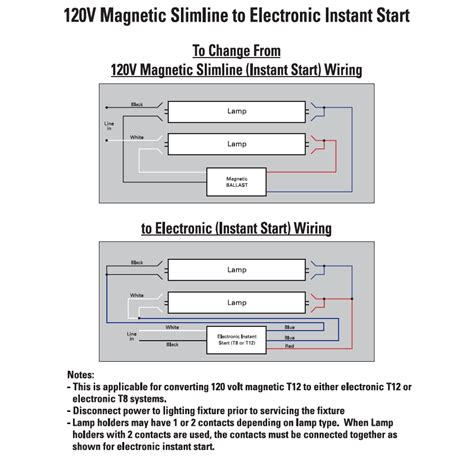 4 l t12 ballast wiring diagram single bulb ballast wiring diagram get free image about