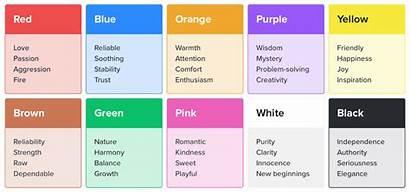 Colors Marketing Emotions Newsletter Different Orange Mailerlite