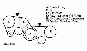 2001 Nissan Xterra Serpentine Belt Routing And Timing Belt Diagrams