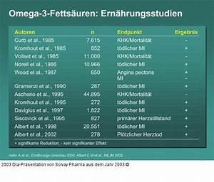 Omega 3 Fettsäuren Lebensmittel : abbildung 5 omega 3 fetts uren ern hrungsstudien ~ Frokenaadalensverden.com Haus und Dekorationen