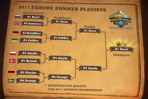 Hearthstone Chionship Decks 2017 Summer by Hct Europe Summer Playoffs 2017 All Deck Lists Results