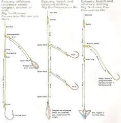 kayak deck rigging knots how to rig for saltwater pier fishing search