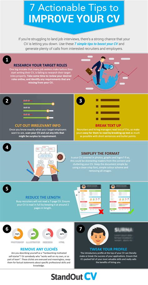 Cv Tips by 7 Actionable Tips To Improve Your Cv Infographic