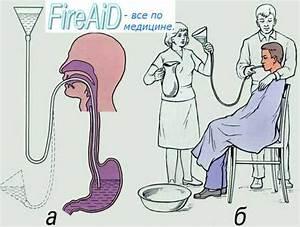 Бородавки лечение уксусной кислотой