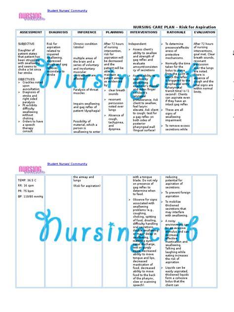 nursing care plan  risk  aspiration ncp stroke cough