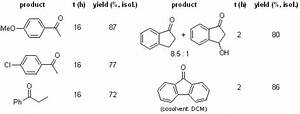 Aqueous Phase C-H Bond Oxidation Reaction of Arylalkanes ...