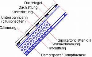Zwischensparrendämmung Ohne Unterspannbahn : vollsparrend mmung zwischensparrend mmung ohne hinterl ftung ~ Lizthompson.info Haus und Dekorationen